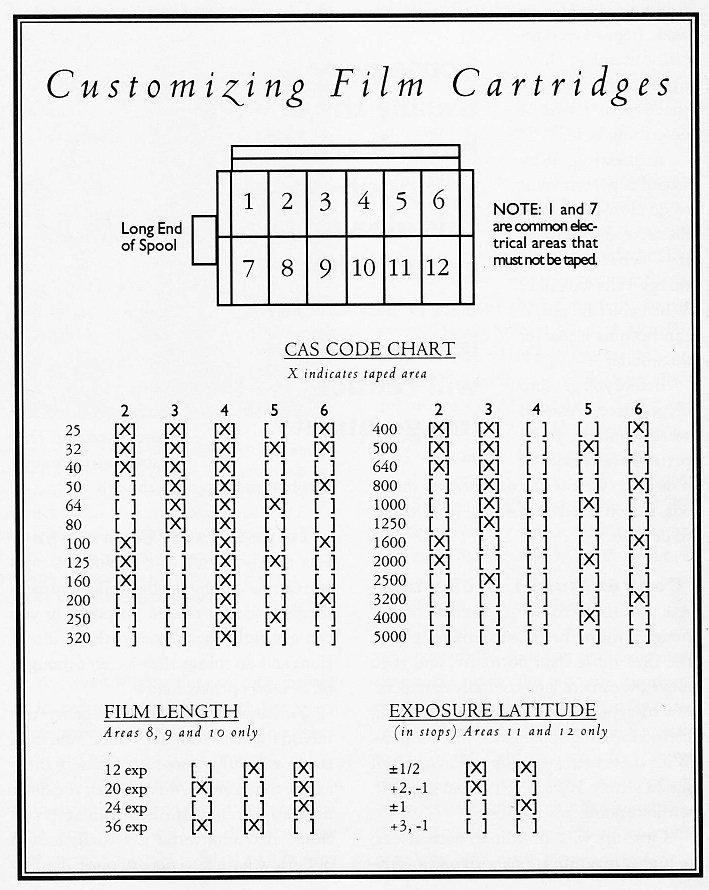 dx-coding.jpg